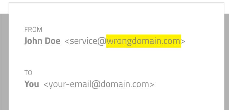 Phishing Email Header