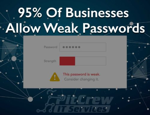95% Of Businesses Allow Weak Passwords