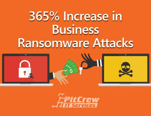 365% Increase in Business Ransomware Attacks