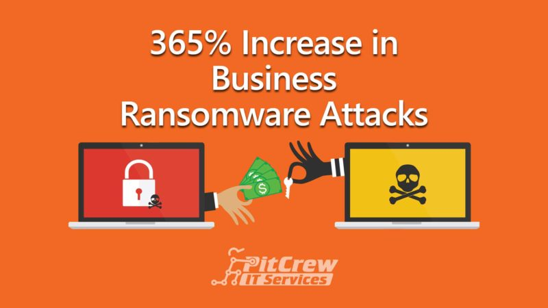 Business Ransomware Attacks