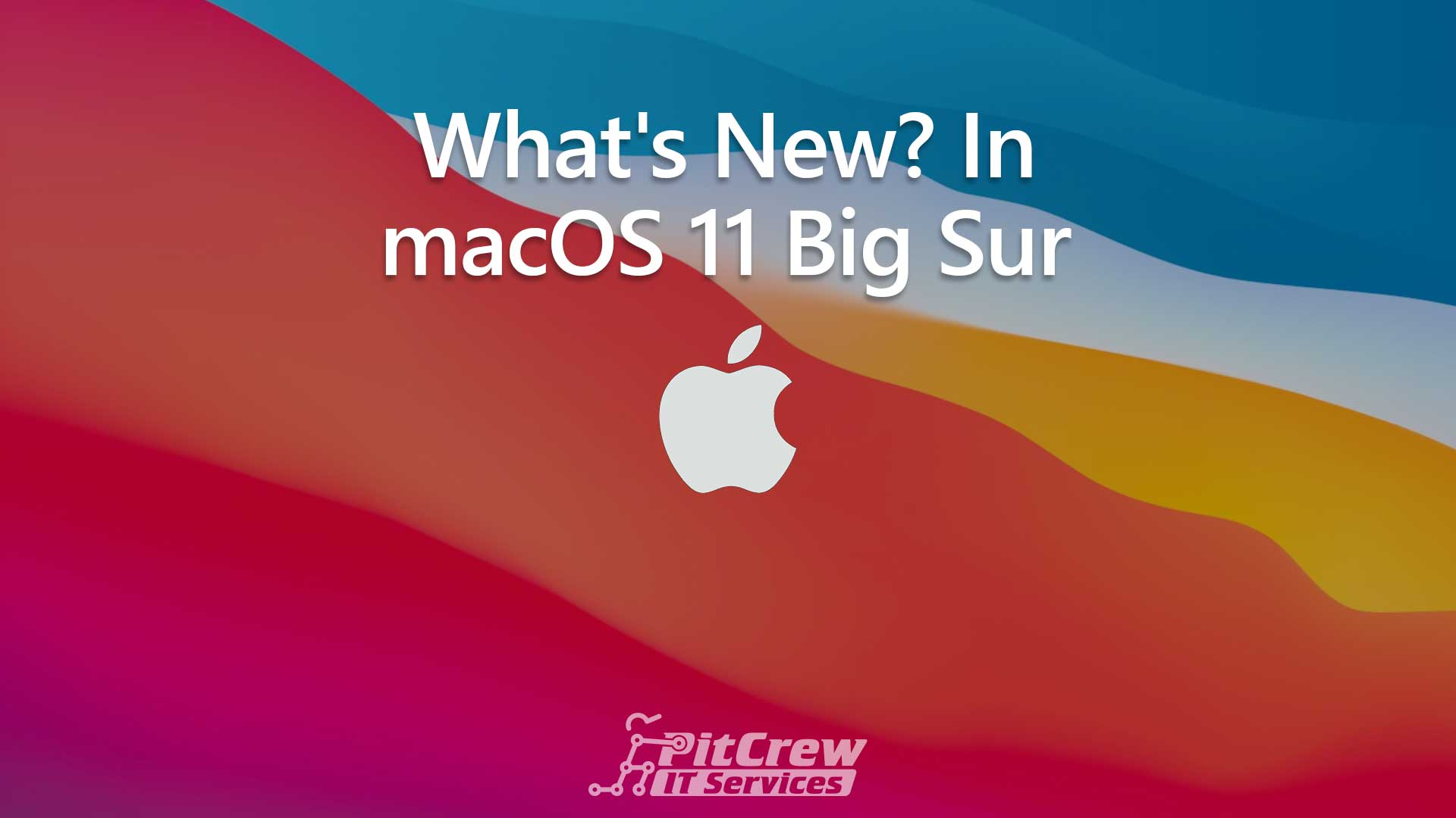 What's New? In macOS 11 Big Sur